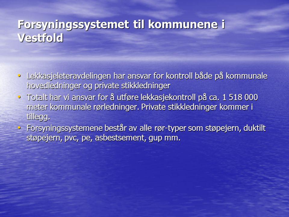 Forsyningssystemet til kommunene i Vestfold Lekkasjeleteravdelingen har ansvar for kontroll både på kommunale hovedledninger og private stikkledninger
