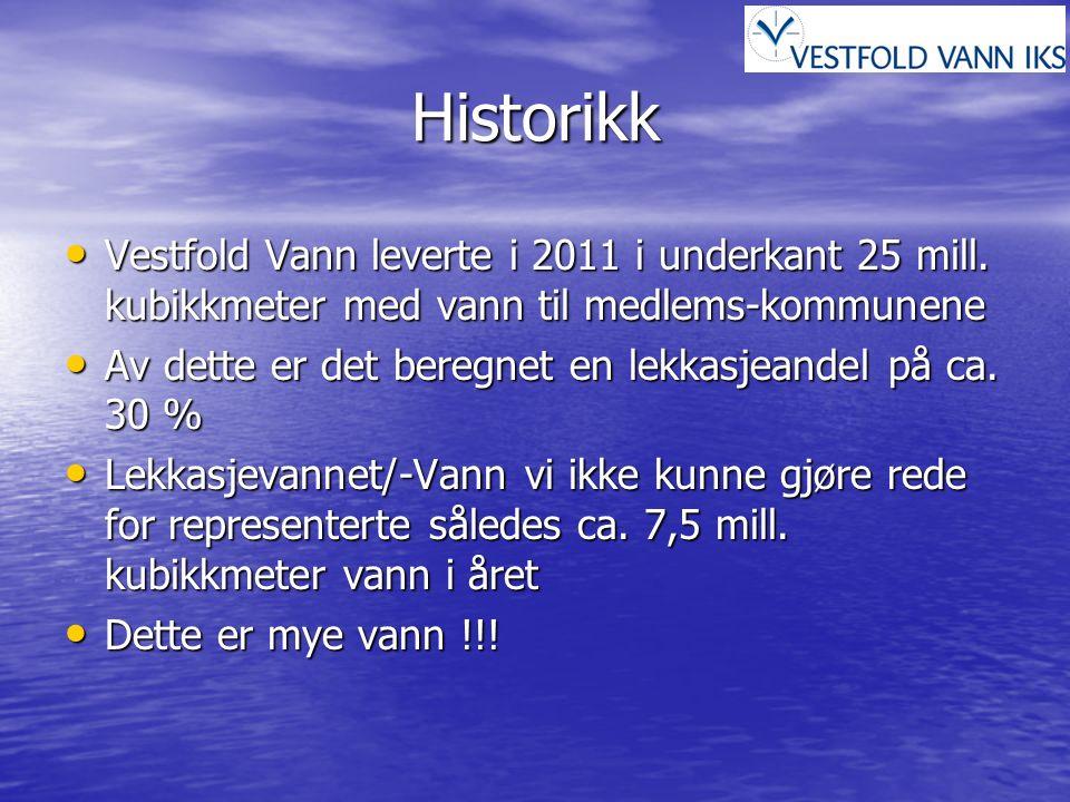 Historikk Vestfold Vann leverte i 2011 i underkant 25 mill. kubikkmeter med vann til medlems-kommunene Vestfold Vann leverte i 2011 i underkant 25 mil