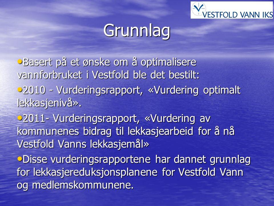 Grunnlag Basert på et ønske om å optimalisere vannforbruket i Vestfold ble det bestilt: Basert på et ønske om å optimalisere vannforbruket i Vestfold ble det bestilt: 2010 - Vurderingsrapport, «Vurdering optimalt lekkasjenivå».