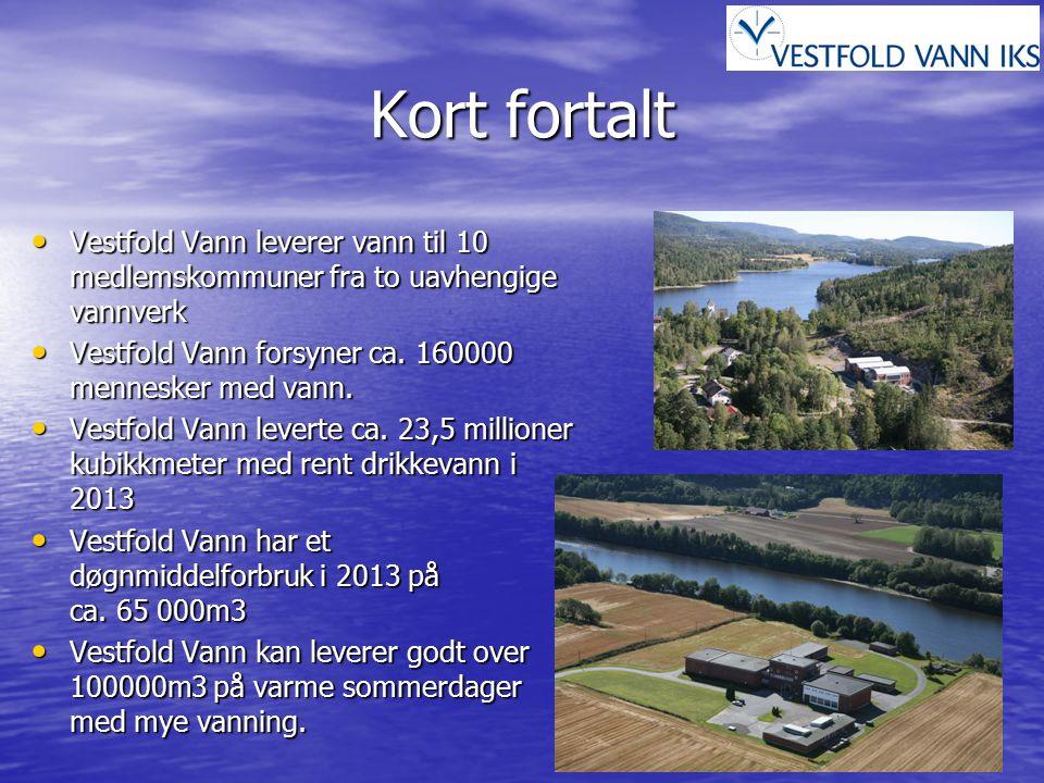 Kort fortalt Vestfold Vann leverer vann til 10 medlemskommuner fra to uavhengige vannverk Vestfold Vann leverer vann til 10 medlemskommuner fra to uavhengige vannverk Vestfold Vann forsyner ca.