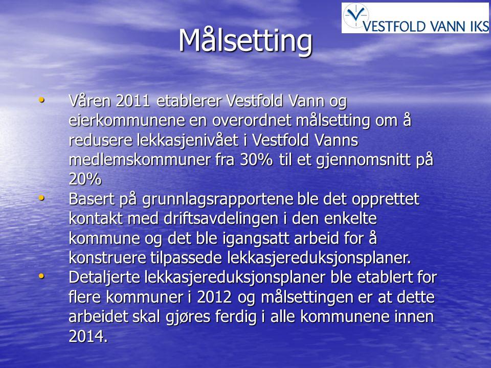 Målsetting Våren 2011 etablerer Vestfold Vann og eierkommunene en overordnet målsetting om å redusere lekkasjenivået i Vestfold Vanns medlemskommuner