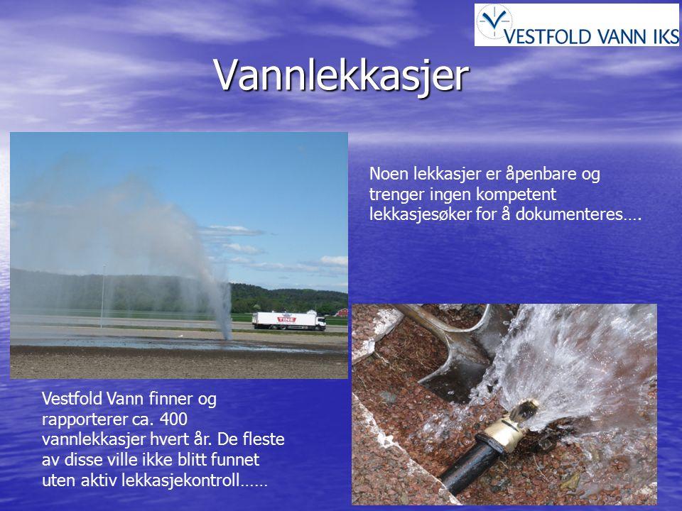 Vannlekkasjer Vestfold Vann finner og rapporterer ca. 400 vannlekkasjer hvert år. De fleste av disse ville ikke blitt funnet uten aktiv lekkasjekontro