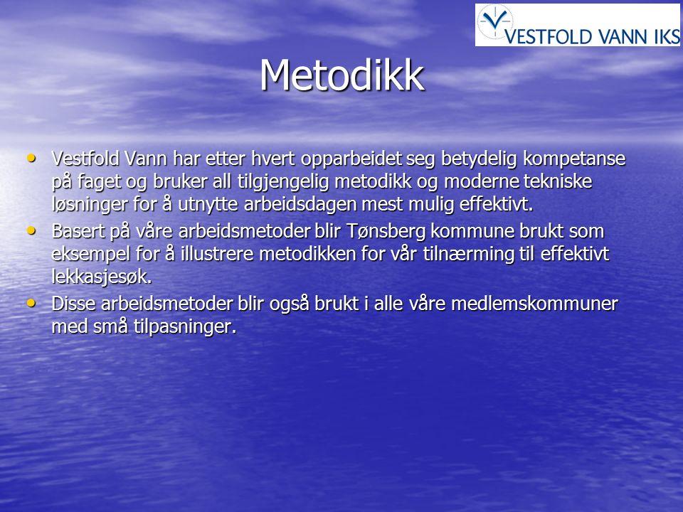 Metodikk Vestfold Vann har etter hvert opparbeidet seg betydelig kompetanse på faget og bruker all tilgjengelig metodikk og moderne tekniske løsninger