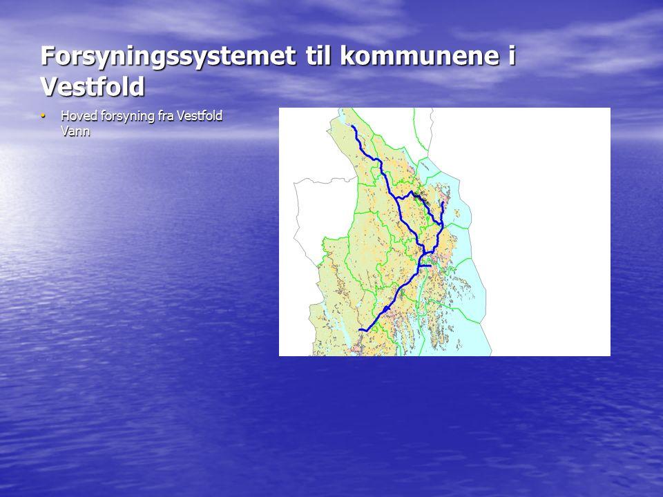 Forsyningssystemet til kommunene i Vestfold Hoved forsyning fra Vestfold Vann Hoved forsyning fra Vestfold Vann Kommunenes fordelingsnett: Re kommune Re kommune