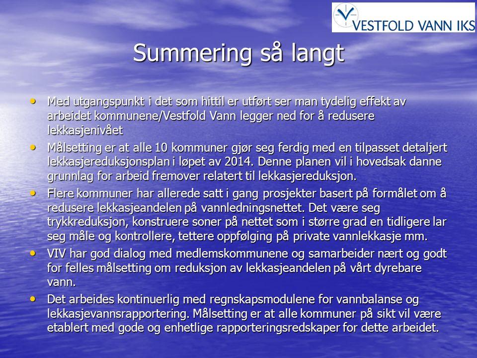 Summering så langt Med utgangspunkt i det som hittil er utført ser man tydelig effekt av arbeidet kommunene/Vestfold Vann legger ned for å redusere le