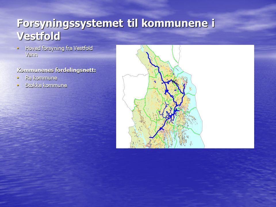 Lekkasjekontroll i Tønsberg kommune Vestfold Vann har i Tønsberg montert dataloggere som logger vannmengdedata fra storforbruker av vann.