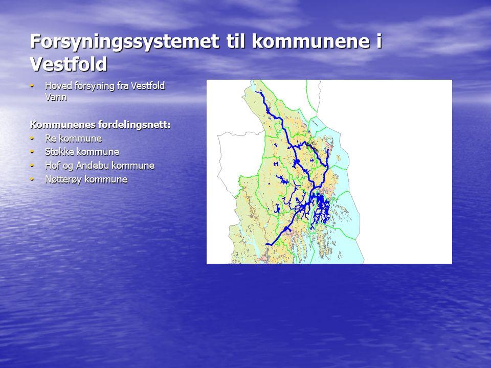Forsyningssystemet til kommunene i Vestfold Hoved forsyning fra Vestfold Vann Hoved forsyning fra Vestfold Vann Kommunenes fordelingsnett: Re kommune