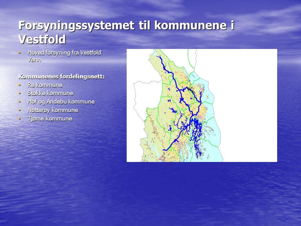 Lekkasjekontroll i Tønsberg kommune Lyd loggere med automatisert data-eksport til WEB basert kart presentasjon.