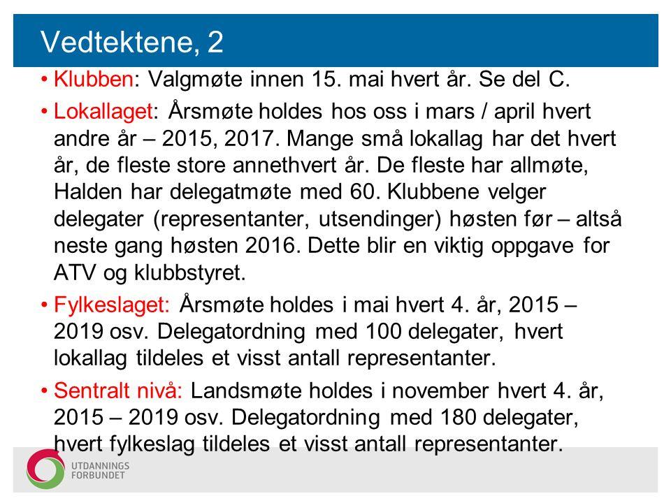 Vedtektene, 2 Klubben: Valgmøte innen 15. mai hvert år.