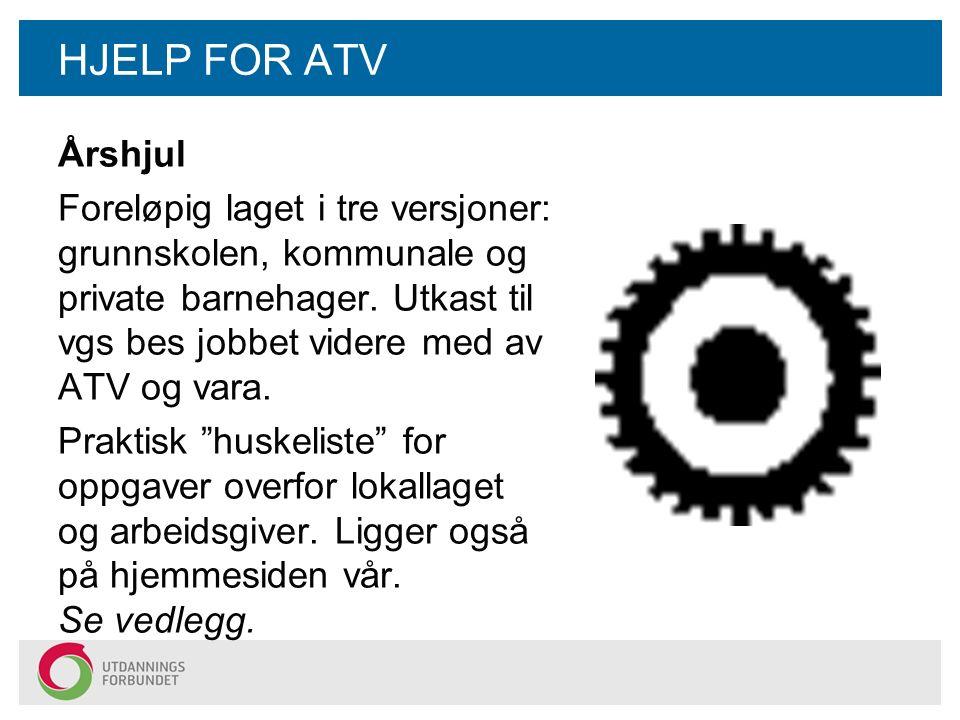 HJELP FOR ATV Årshjul Foreløpig laget i tre versjoner: grunnskolen, kommunale og private barnehager.