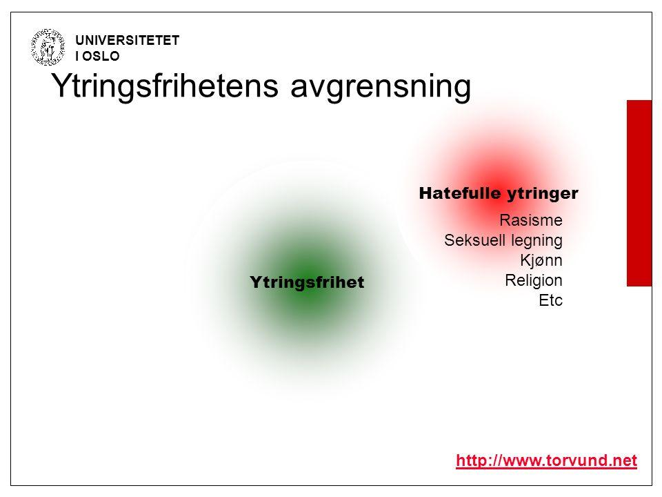© Olav Torvund - SENTER FOR RETTSINFORMATIKK UNIVERSITETET I OSLO http://www.torvund.net Ytringsfrihet Hatefulle ytringer Rasisme Seksuell legning Kjønn Religion Etc Ytringsfrihetens avgrensning