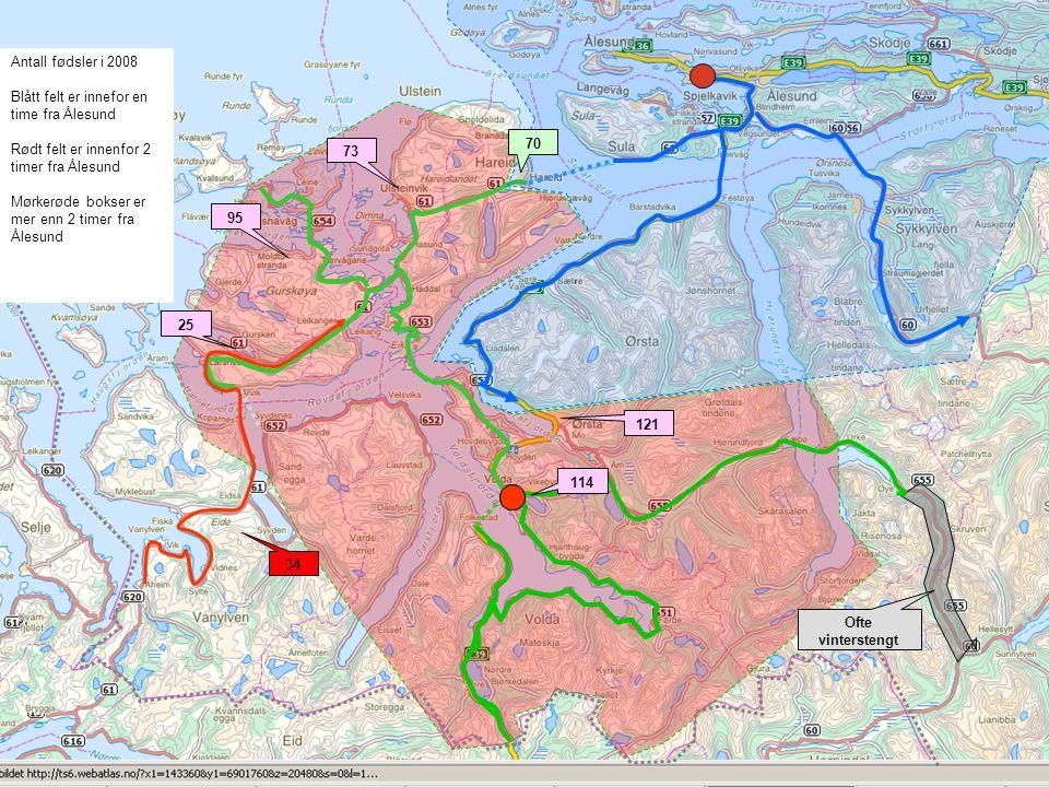 Ofte vinterstengt 25 95 73 34 114 305 Antall fødsler i 2008 Blått felt er innefor en time fra Ålesund Rødt felt er innenfor 2 timer fra Ålesund Mørkerøde bokser er mer enn 2 timer fra Ålesund 121 70