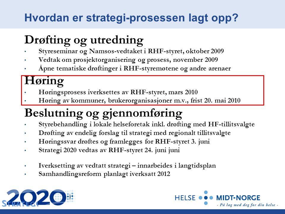 Gjennomføring av høringsfase – Strategi 2020 1.marsRegionalt brukerutvalg 4.