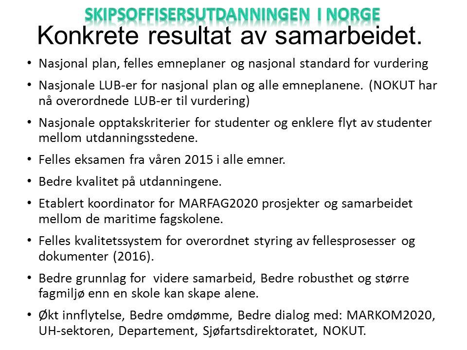 NHD - MARFAG2020- MARFAG2020 MARKOM2020 – UH prosjekt forankret i regjeringens maritime strategi.