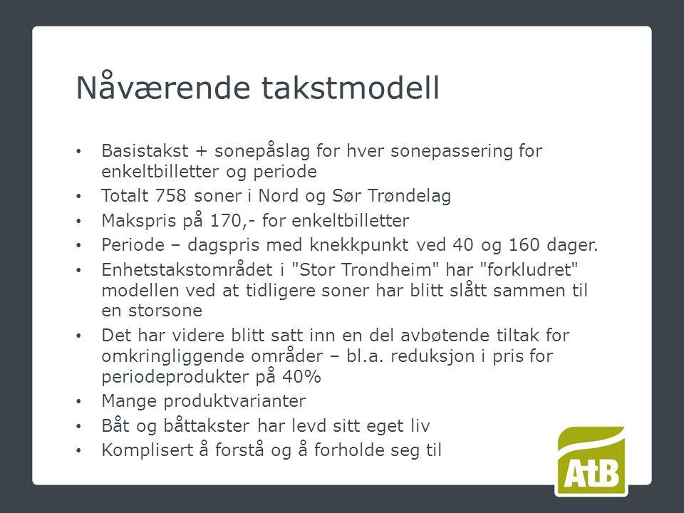 Nåværende takstmodell Basistakst + sonepåslag for hver sonepassering for enkeltbilletter og periode Totalt 758 soner i Nord og Sør Trøndelag Makspris på 170,- for enkeltbilletter Periode – dagspris med knekkpunkt ved 40 og 160 dager.