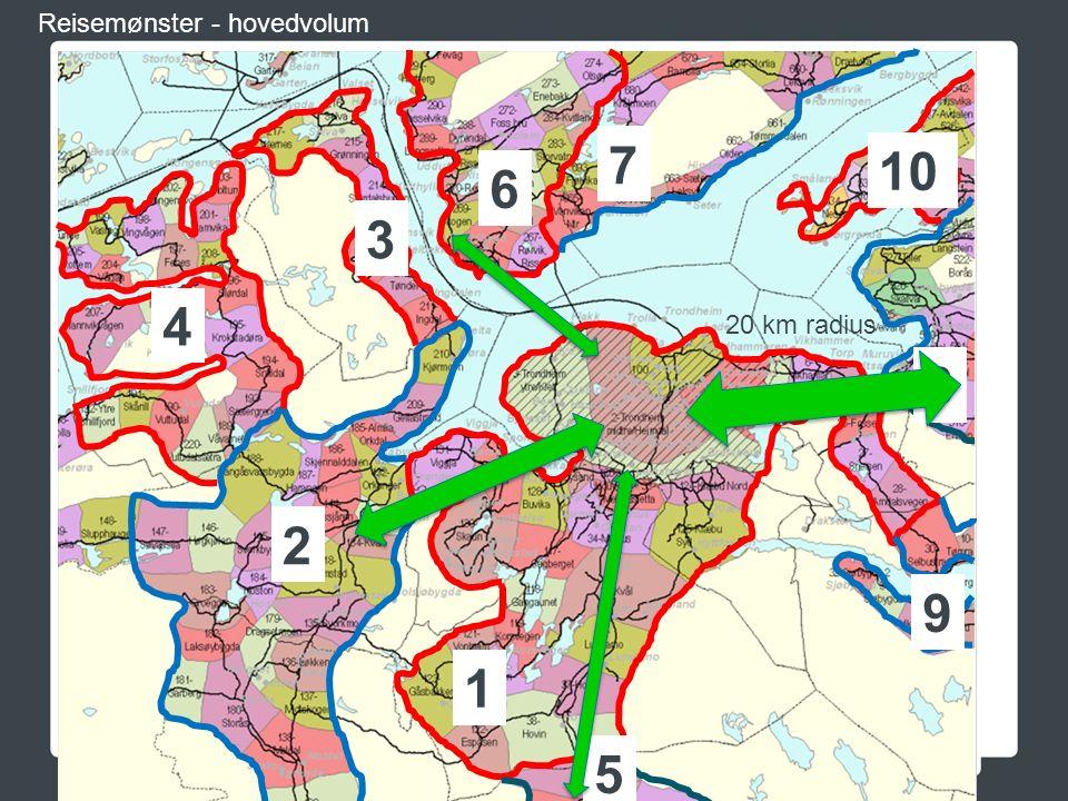 Reisemønster - hovedvolum 20 km radius 1 2 3 4 5 6 7 8 9 10