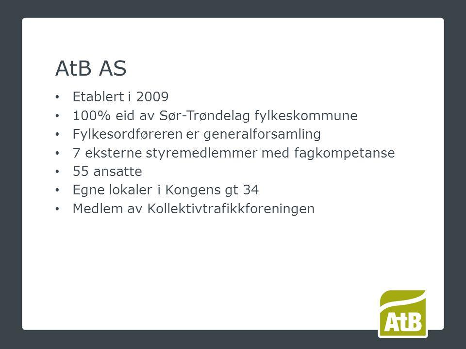 AtB AS Etablert i 2009 100% eid av Sør-Trøndelag fylkeskommune Fylkesordføreren er generalforsamling 7 eksterne styremedlemmer med fagkompetanse 55 ansatte Egne lokaler i Kongens gt 34 Medlem av Kollektivtrafikkforeningen