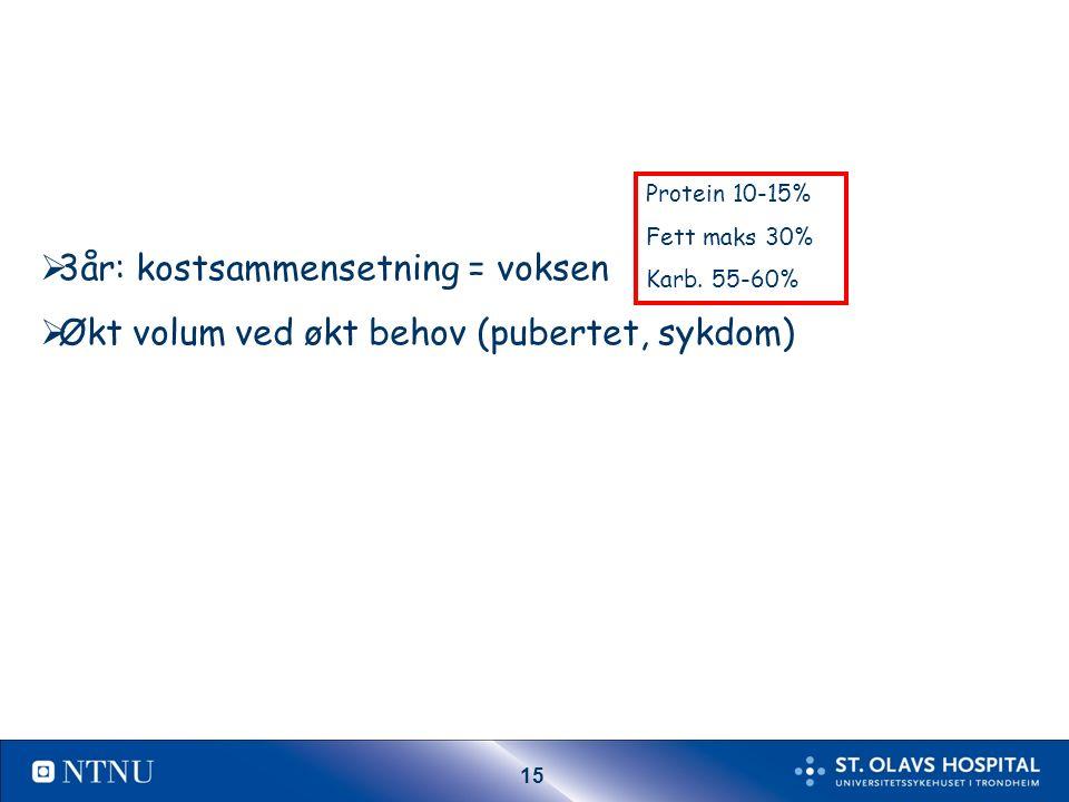 15  3år: kostsammensetning = voksen  Økt volum ved økt behov (pubertet, sykdom) Protein 10-15% Fett maks 30% Karb. 55-60%