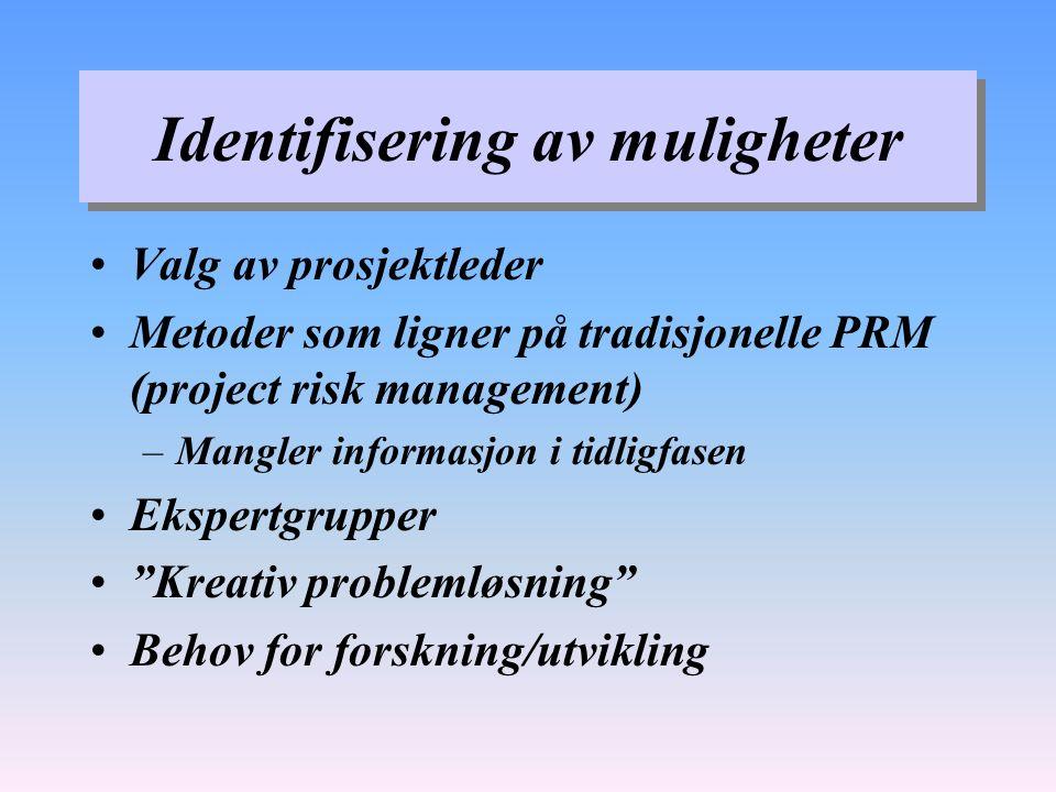 Identifisering av muligheter Valg av prosjektleder Metoder som ligner på tradisjonelle PRM (project risk management) –Mangler informasjon i tidligfasen Ekspertgrupper Kreativ problemløsning Behov for forskning/utvikling