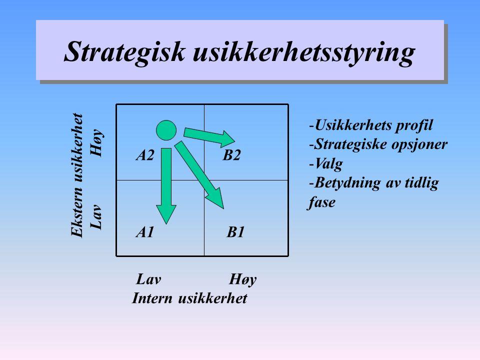 Strategisk usikkerhetsstyring A2 B2 A1 B1 Lav Høy Intern usikkerhet Ekstern usikkerhet Lav Høy -Usikkerhets profil -Strategiske opsjoner -Valg -Betydning av tidlig fase