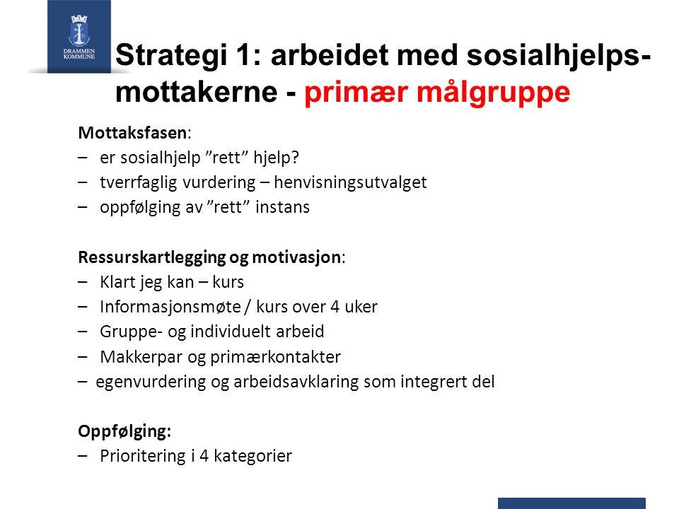 """Strategi 1: arbeidet med sosialhjelps- mottakerne - primær målgruppe Mottaksfasen: – er sosialhjelp """"rett"""" hjelp? – tverrfaglig vurdering – henvisning"""