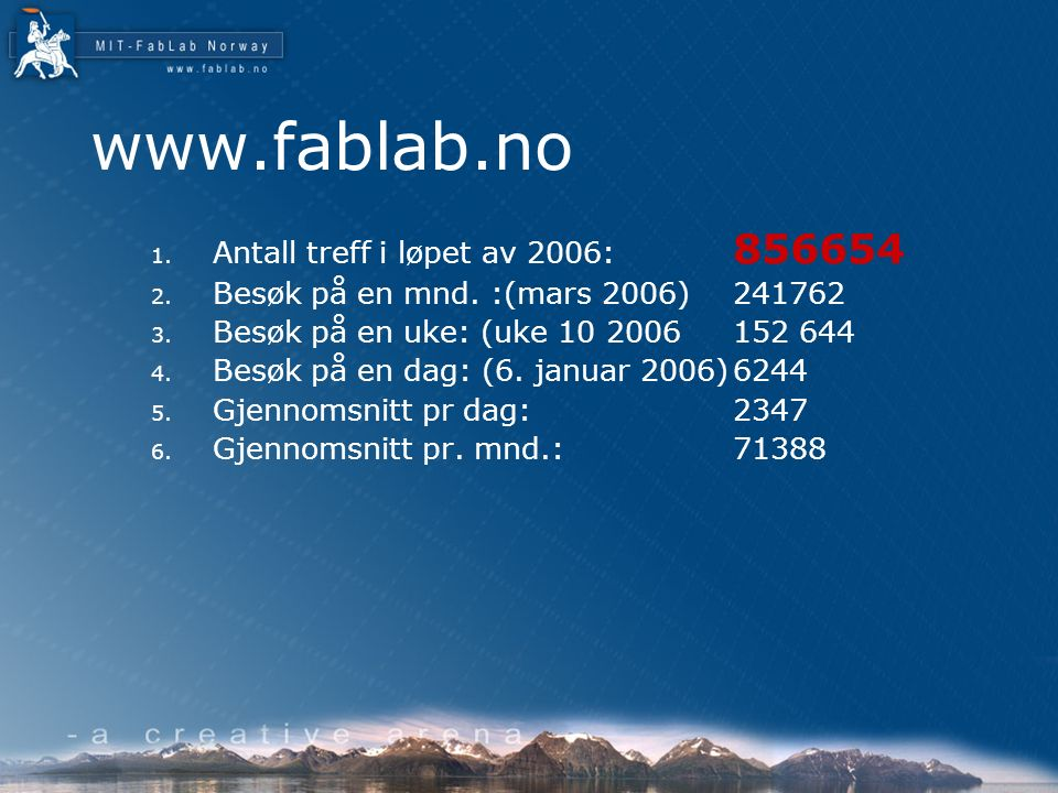 www.fablab.no 1. Antall treff i løpet av 2006: 856654 2.