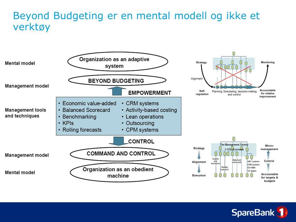 Beyond Budgeting er en mental modell og ikke et verktøy