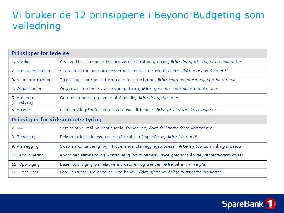 Prinsipper for ledelse 1.