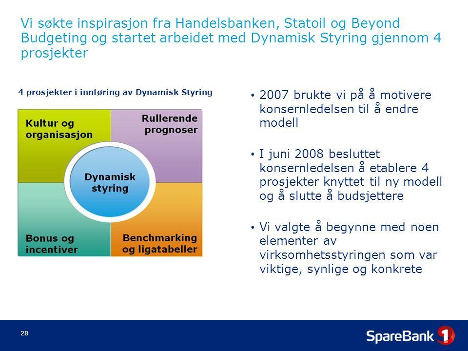 Vi søkte inspirasjon fra Handelsbanken, Statoil og Beyond Budgeting og startet arbeidet med Dynamisk Styring gjennom 4 prosjekter 28 2007 brukte vi på å motivere konsernledelsen til å endre modell I juni 2008 besluttet konsernledelsen å etablere 4 prosjekter knyttet til ny modell og å slutte å budsjettere Vi valgte å begynne med noen elementer av virksomhetsstyringen som var viktige, synlige og konkrete 4 prosjekter i innføring av Dynamisk Styring