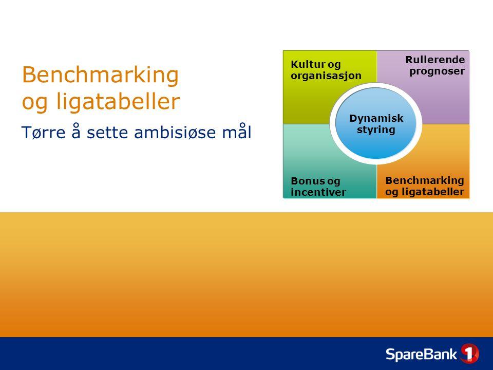 Benchmarking og ligatabeller Tørre å sette ambisiøse mål Tekst Dynamisk styring Rullerende prognoser Kultur og organisasjon Benchmarking og ligatabeller Bonus og incentiver