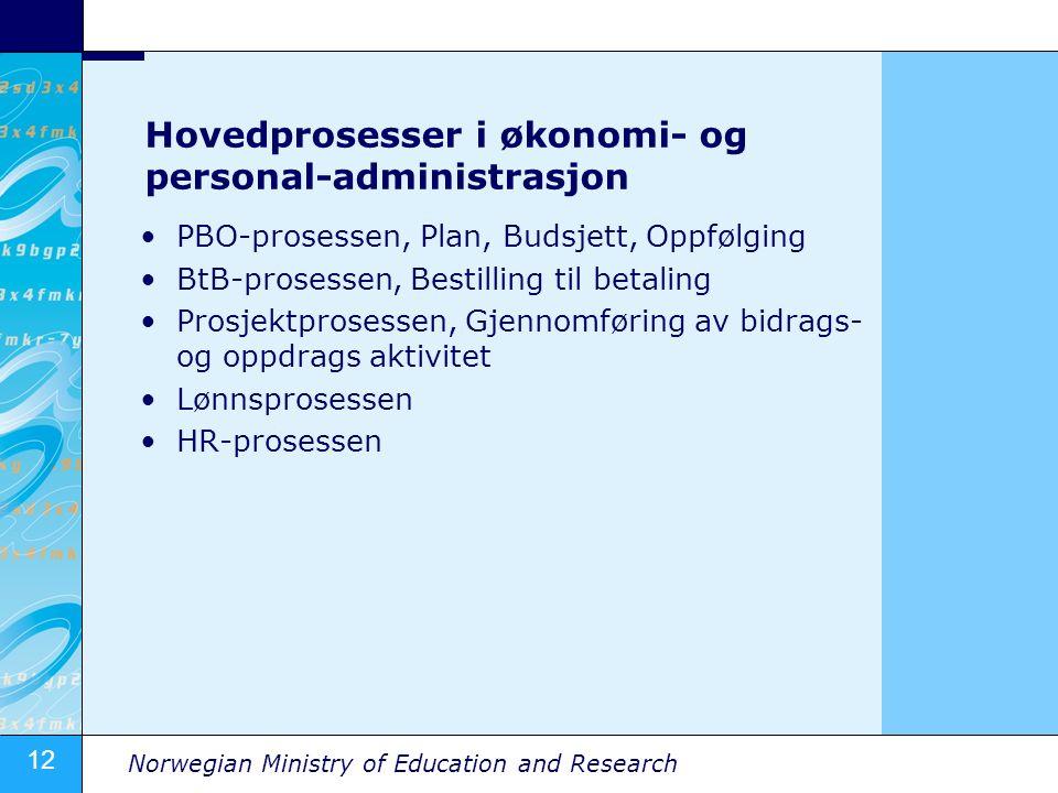 12 Norwegian Ministry of Education and Research Hovedprosesser i økonomi- og personal-administrasjon PBO-prosessen, Plan, Budsjett, Oppfølging BtB-prosessen, Bestilling til betaling Prosjektprosessen, Gjennomføring av bidrags- og oppdrags aktivitet Lønnsprosessen HR-prosessen