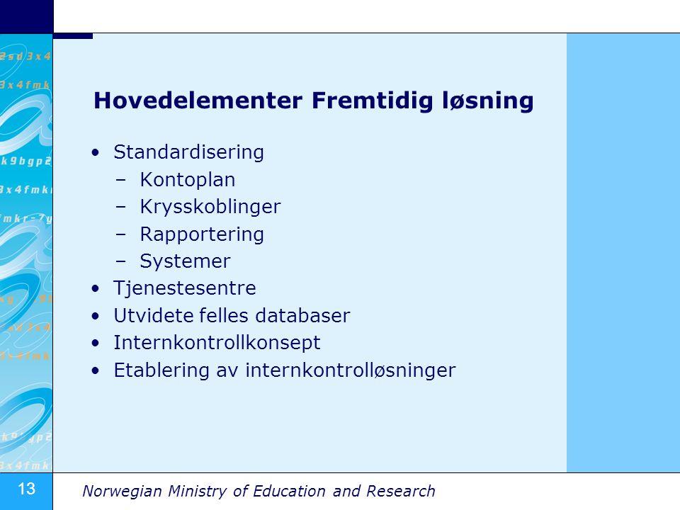 13 Norwegian Ministry of Education and Research Hovedelementer Fremtidig løsning Standardisering –Kontoplan –Krysskoblinger –Rapportering –Systemer Tj