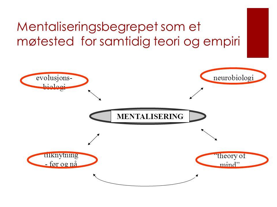 """Mentaliseringsbegrepet som et møtested for samtidig teori og empiri evolusjons- biologi MENTALISERING neurobiologi tilknytning - før og nå """"theory of"""