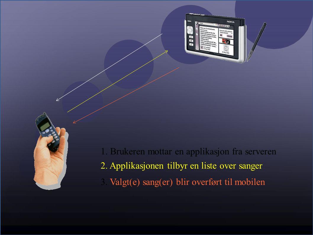 1. Brukeren mottar en applikasjon fra serveren 2.