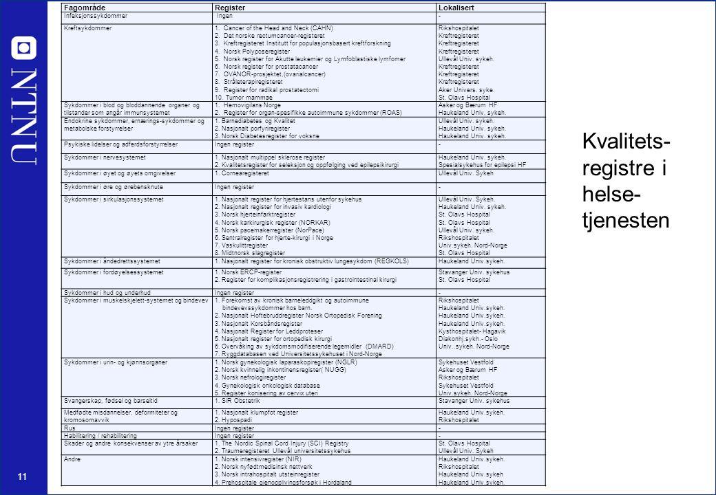 11 Kvalitets- registre i helse- tjenesten FagområdeRegisterLokalisert Infeksjonssykdommer Ingen- Kreftsykdommer1.