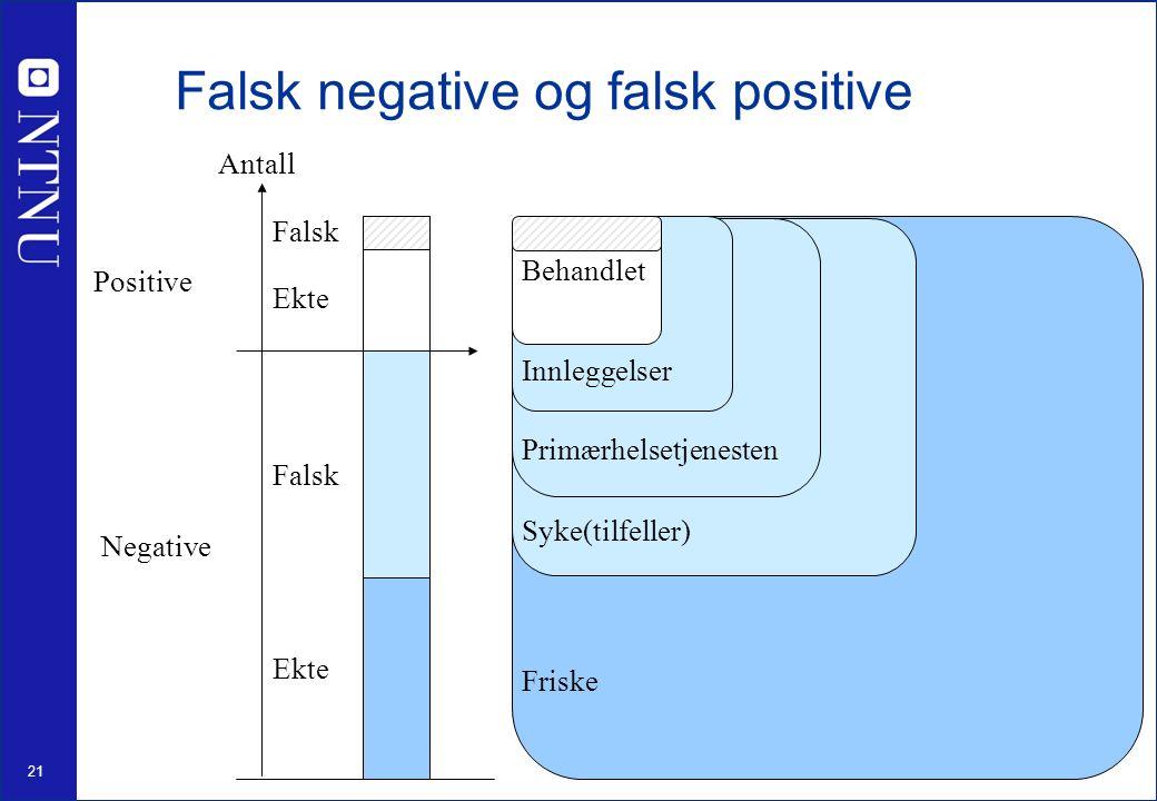 21 Falsk negative og falsk positive Positive Negative Antall Falsk Ekte Friske Syke(tilfeller) Behandlet Innleggelser Primærhelsetjenesten