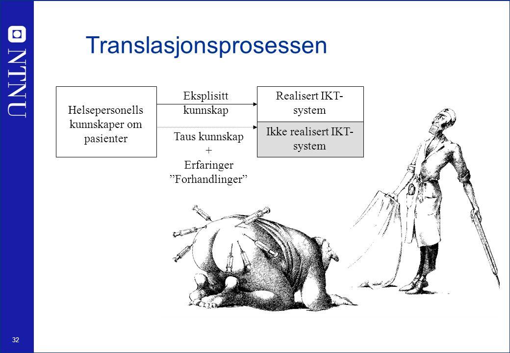 32 Translasjonsprosessen Helsepersonells kunnskaper om pasienter Realisert IKT- system Eksplisitt kunnskap Taus kunnskap + Erfaringer Forhandlinger Ikke realisert IKT- system