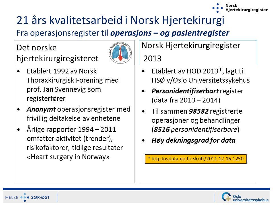 Hjertekirurgi i Norge 1995 – 2014 Antall operasjoner (hovedgrupper) NCSP – NCMP; kapittel F, Ekskl.