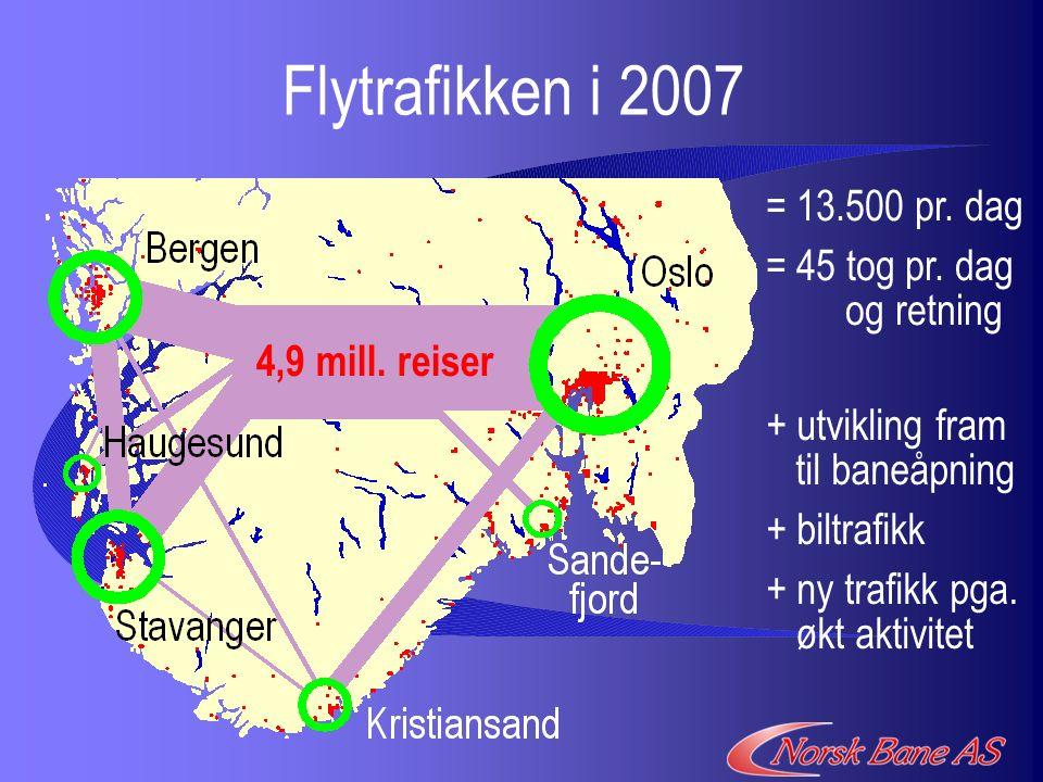 Flytrafikken i 2007 = 13.500 pr. dag = 45 tog pr.