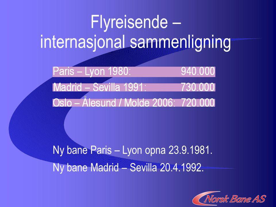 Flyreisende – internasjonal sammenligning Ny bane Paris – Lyon opna 23.9.1981.