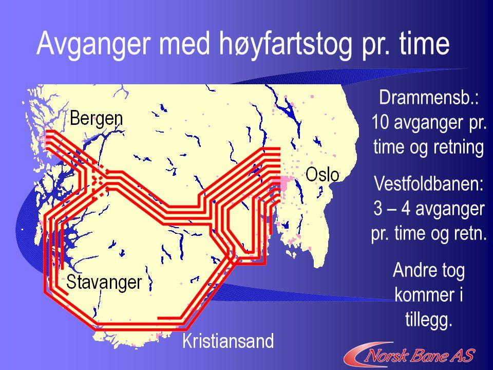 Avganger med høyfartstog pr. time Drammensb.: 10 avganger pr.