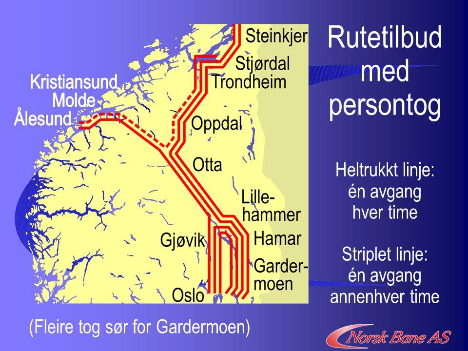 Rutetilbud med persontog Heltrukkt linje: én avgang hver time Striplet linje: én avgang annenhver time (Fleire tog sør for Gardermoen)