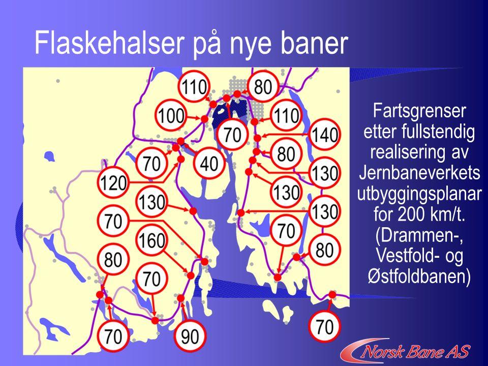 Flaskehalser på nye baner Fartsgrenser etter fullstendig realisering av Jernbaneverkets utbyggingsplanar for 200 km/t.
