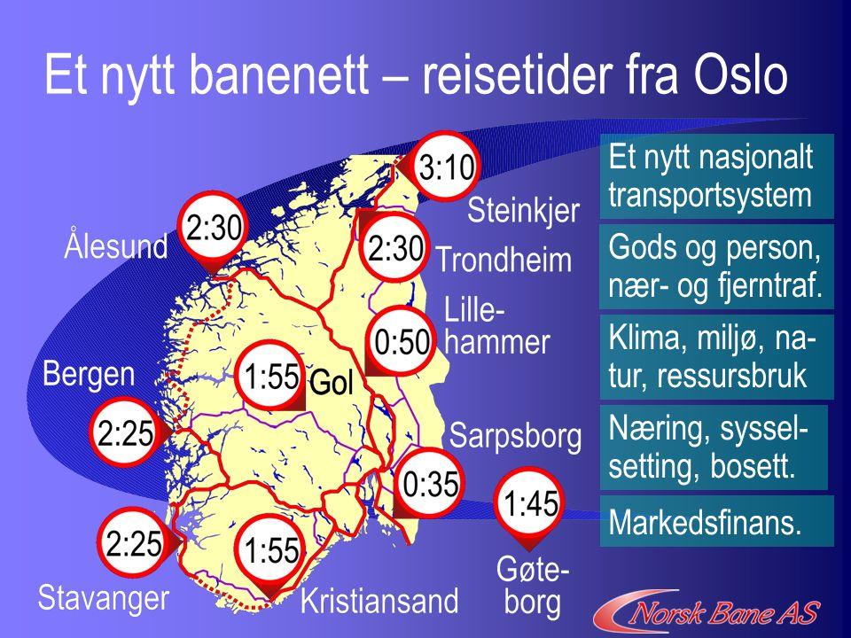 Et nytt banenett – reisetider fra Oslo Et nytt nasjonalt transportsystem Næring, syssel- setting, bosett.
