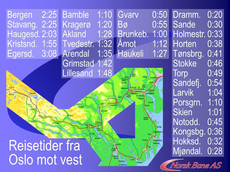 Reisetider fra Oslo mot vest Bergen2:25 Stavang.2:25 Haugesd.2:03 Kristsnd.1:55 Egersd.3:08 Bamble1:10 Kragerø1:20 Akland1:28 Tvedestr.1:32 Arendal1:35 Grimstad1:42 Lillesand1:48 Gvarv0:50 Bø0:55 Brunkeb.1:00 Åmot1:12 Haukeli1:27 Dramm.0:20 Sande0:30 Holmestr.0:33 Horten0:38 Tønsbrg.0:41 Stokke0:46 Torp0:49 Sandefj.0:54 Larvik1:04 Porsgrn.1:10 Skien1:01 Notodd.0:45 Kongsbg.0:36 Hokksd.0:32 Mjøndal.0:28
