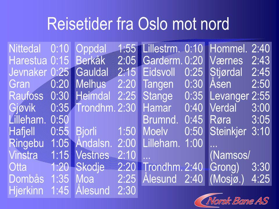 Europabanen Gøteborg 1:45 t. København 3:00 t. Stockholm 2:40 t. Hamburg 5:00 t.