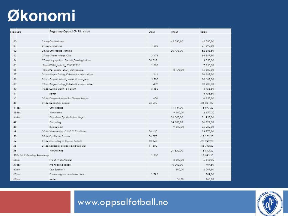 www.oppsalfotball.no Økonomi BilagDato Regnskap Oppsal G-98 rekrutt Utbet.