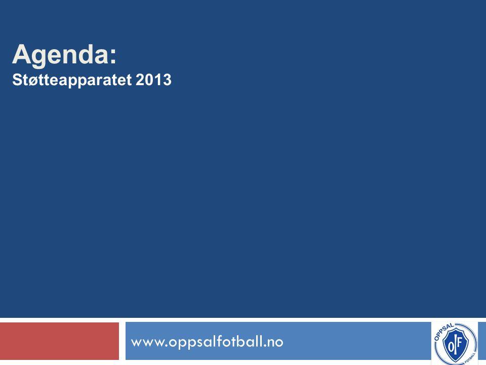 www.oppsalfotball.no Agenda: Støtteapparatet 2013