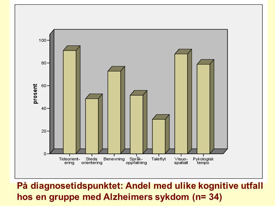 På diagnosetidspunktet: Andel med ulike kognitive utfall hos en gruppe med Alzheimers sykdom (n= 34)