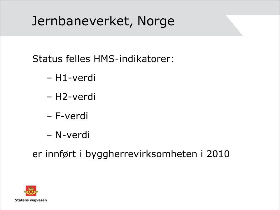 Jernbaneverket, Norge Status felles HMS-indikatorer: –H1-verdi –H2-verdi –F-verdi –N-verdi er innført i byggherrevirksomheten i 2010